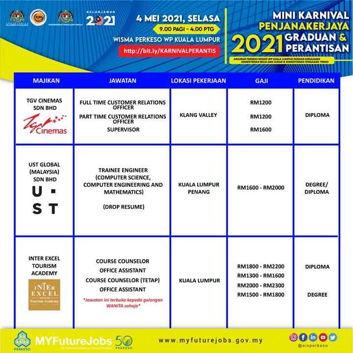 Mini Karnival Graduan & Perantisan-4 Mei 2021